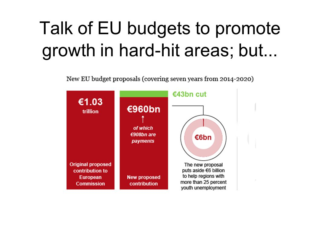 Talk of EU budgets to promote growth in hard-hit areas; but...