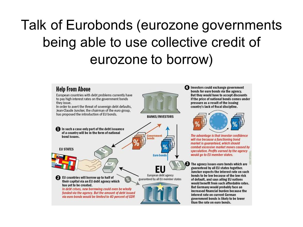Talk of Eurobonds (eurozone governments being able to use collective credit of eurozone to borrow)