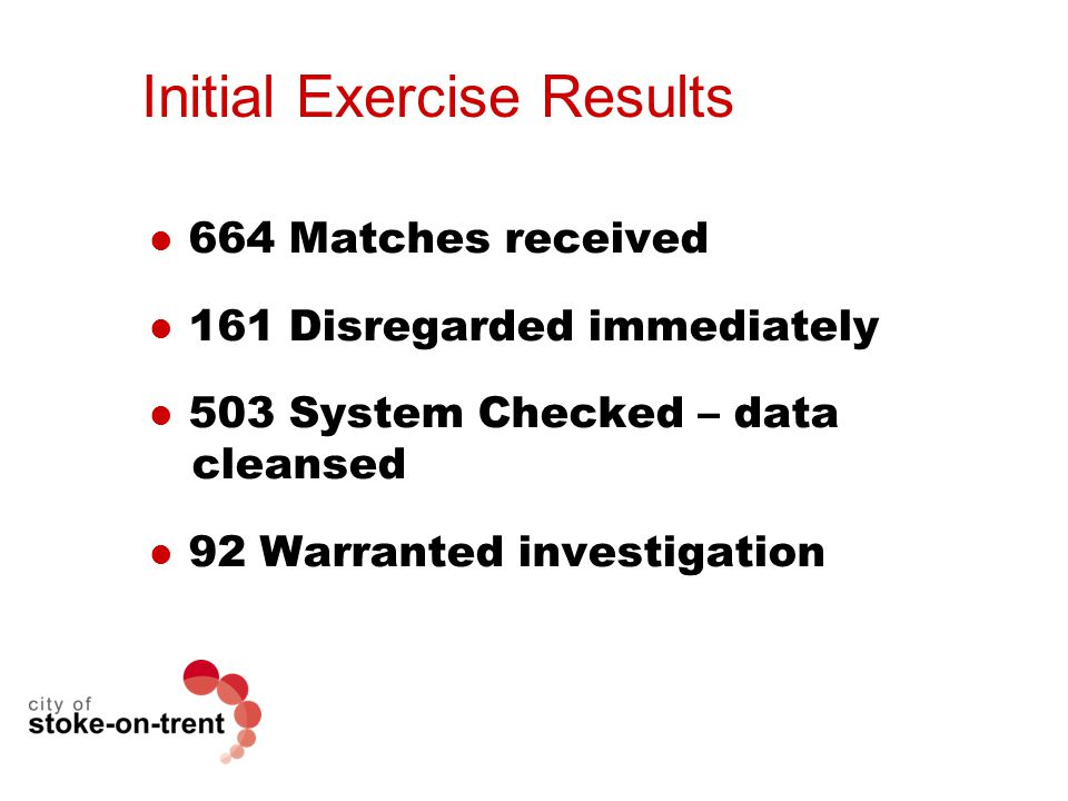 Initial Exercise Results 664 Matches received 161 Disregarded immediately 503 System Checked – data cleansed 92 Warranted investigation