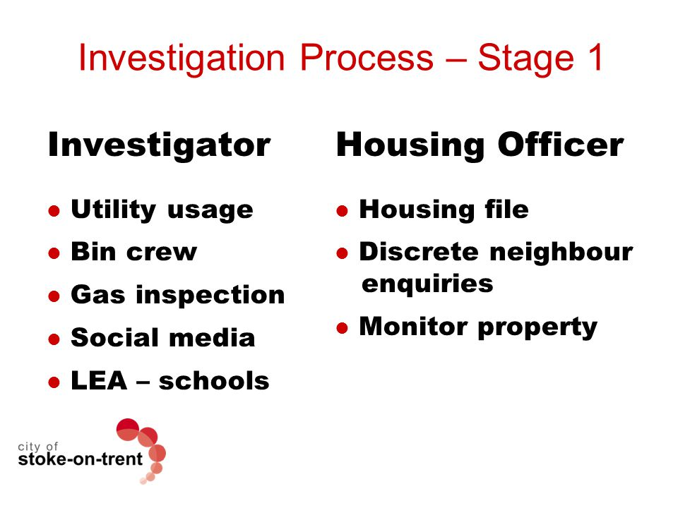 Investigation Process – Stage 1 Investigator Utility usage Bin crew Gas inspection Social media LEA – schools Housing Officer Housing file Discrete neighbour enquiries Monitor property