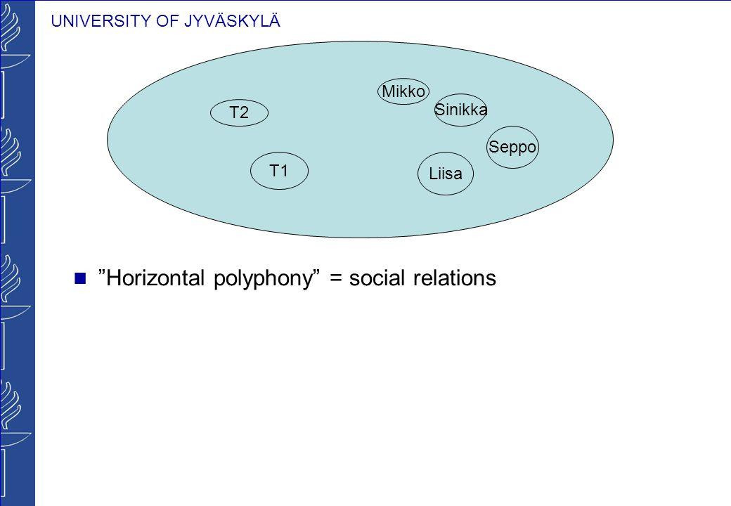 "UNIVERSITY OF JYVÄSKYLÄ T2 T1 Mikko Sinikka Seppo Liisa ""Horizontal polyphony"" = social relations"