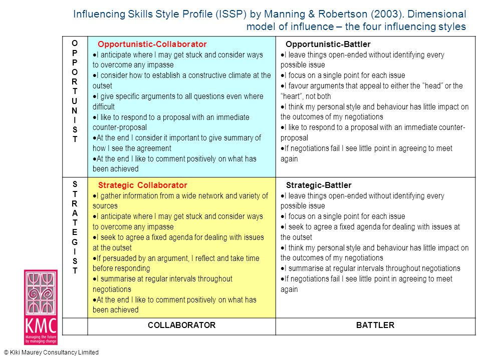 © Kiki Maurey Consultancy Limited Influencing Skills Style Profile (ISSP) by Manning & Robertson (2003).