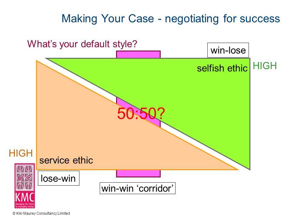 © Kiki Maurey Consultancy Limited Making Your Case - negotiating for success © Kiki Maurey Consultancy Limited What's your default style.