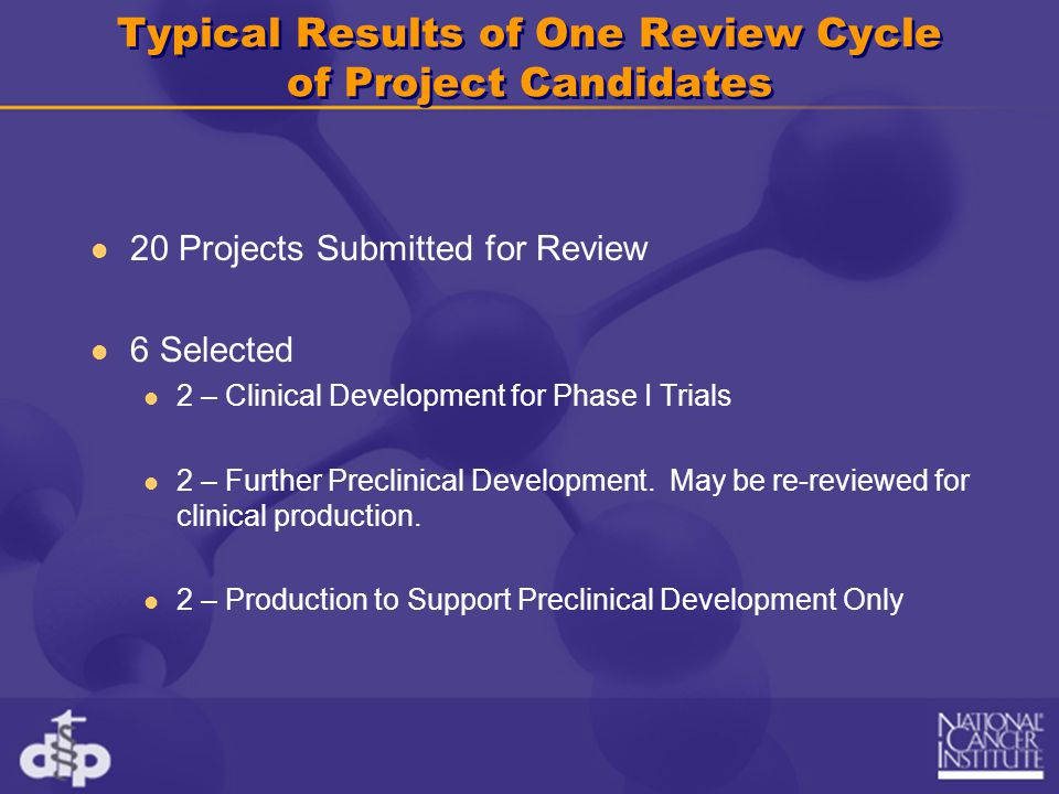 Typical Results of One Review Cycle of Project Candidates 20 Projects Submitted for Review 6 Selected 2 – Clinical Development for Phase I Trials 2 –