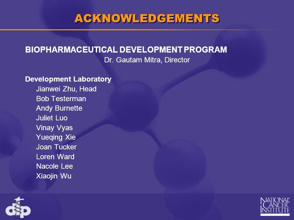 ACKNOWLEDGEMENTS BIOPHARMACEUTICAL DEVELOPMENT PROGRAM Dr. Gautam Mitra, Director Development Laboratory Jianwei Zhu, Head Bob Testerman Andy Burnette