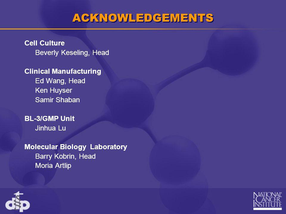 ACKNOWLEDGEMENTS Cell Culture Beverly Keseling, Head Clinical Manufacturing Ed Wang, Head Ken Huyser Samir Shaban BL-3/GMP Unit Jinhua Lu Molecular Bi