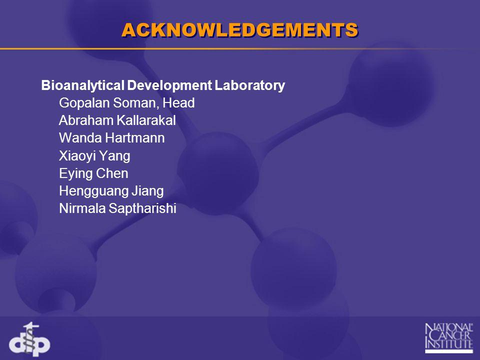 ACKNOWLEDGEMENTS Bioanalytical Development Laboratory Gopalan Soman, Head Abraham Kallarakal Wanda Hartmann Xiaoyi Yang Eying Chen Hengguang Jiang Nir