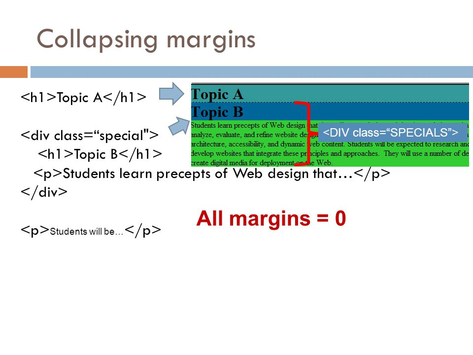 Topic A Topic B Students learn precepts of Web design that… Students will be… Collapsing margins All margins = 0