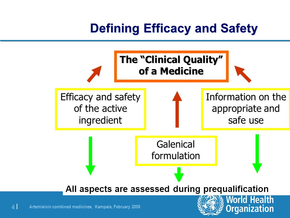 Artemisinin combined medicines, Kampala, February 2009 5 |5 | Efficacy and Safety of the Active Ingredient Investigated and documented in preclinical and clinical trials of – possibly – different galenic formulations