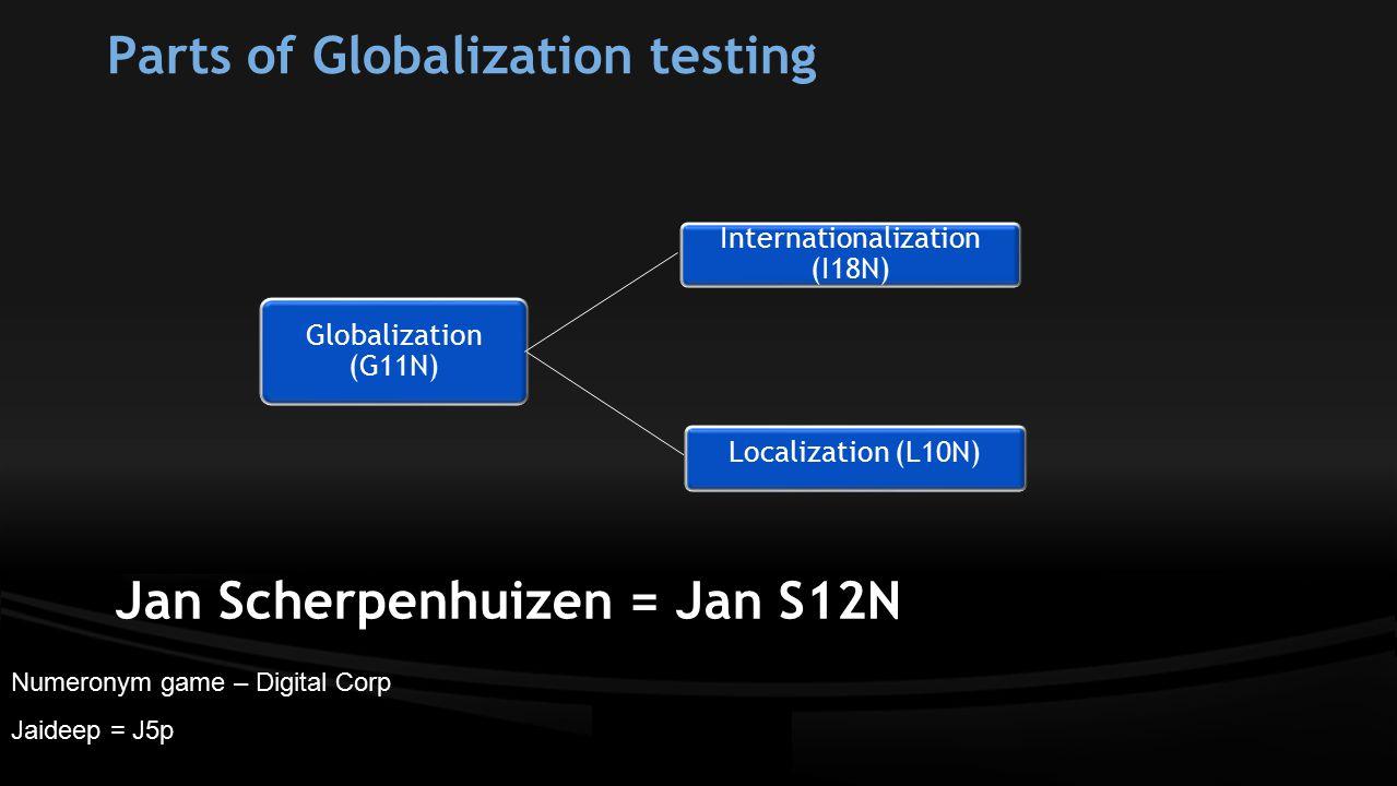 Globalization (G11N) Parts of Globalization testing Internationalization (I18N) Localization (L10N) Numeronym game – Digital Corp Jaideep = J5p Jan Scherpenhuizen = Jan S12N