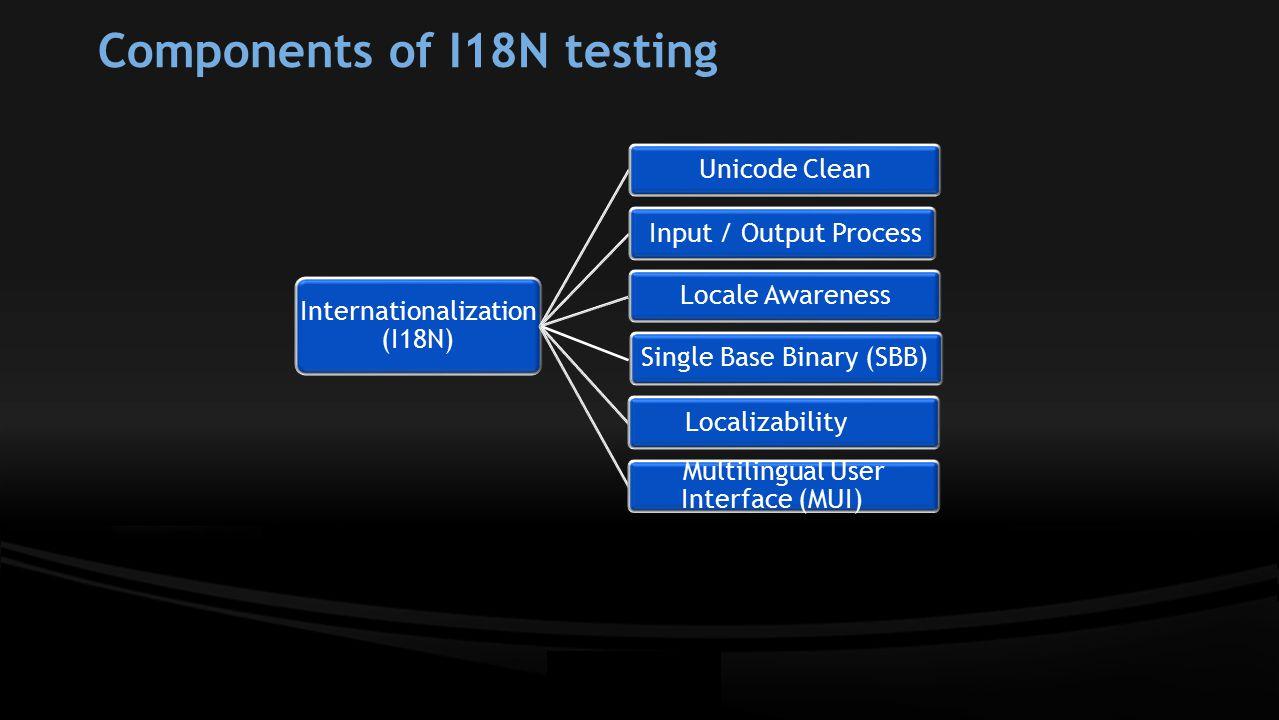 Internationalization (I18N) Locale AwarenessLocalizability Multilingual User Interface (MUI) Components of I18N testing Unicode CleanInput / Output ProcessSingle Base Binary (SBB)