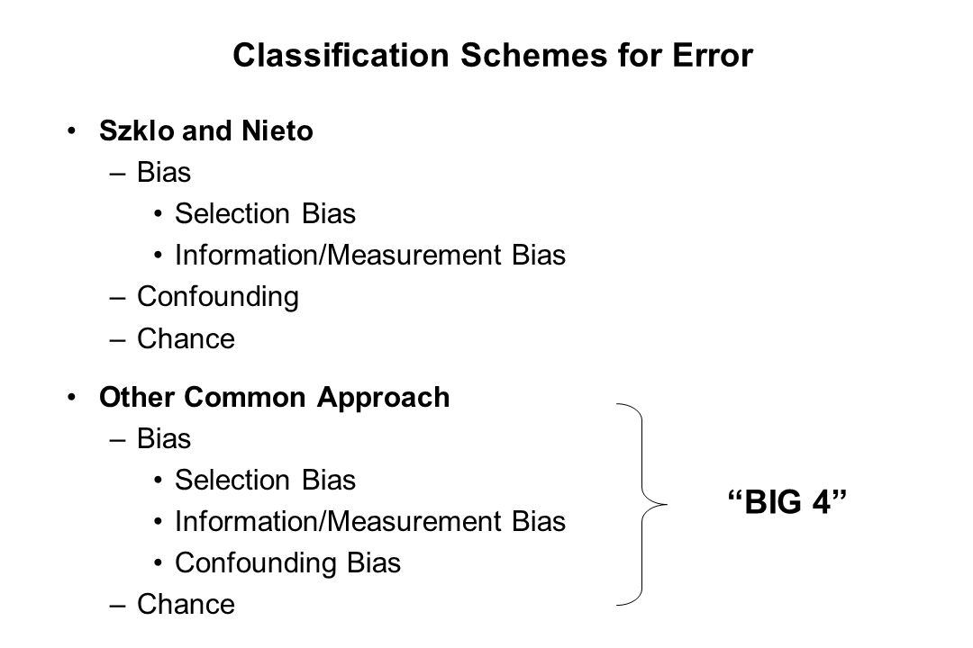 Classification Schemes for Error Szklo and Nieto –Bias Selection Bias Information/Measurement Bias –Confounding –Chance Other Common Approach –Bias Se