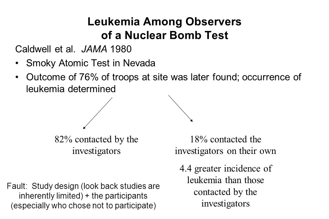 Leukemia Among Observers of a Nuclear Bomb Test Caldwell et al. JAMA 1980 Smoky Atomic Test in Nevada Outcome of 76% of troops at site was later found