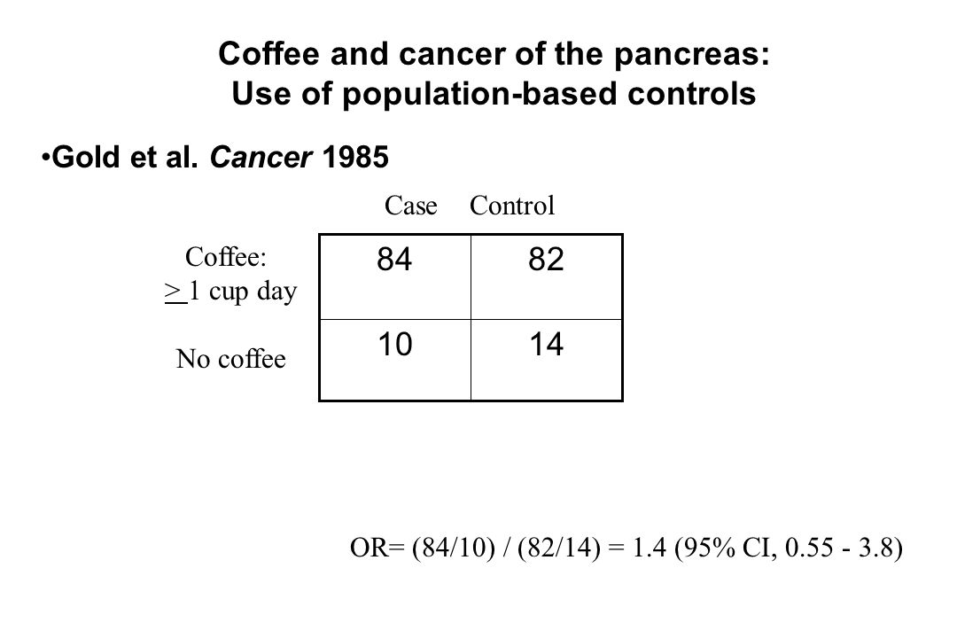 1410 8284 CaseControl Coffee: > 1 cup day No coffee OR= (84/10) / (82/14) = 1.4 (95% CI, 0.55 - 3.8) Coffee and cancer of the pancreas: Use of population-based controls Gold et al.