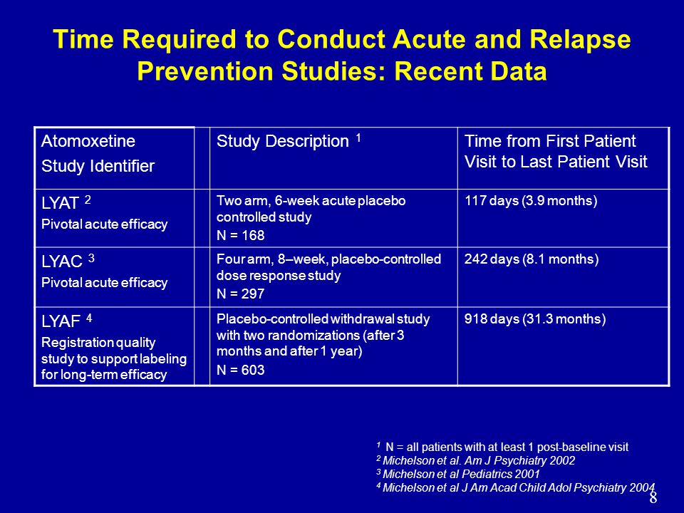 9 Requiring Completion of Relapse Prevention at NDA Filing: Concerns Optimal dosing may be poorly understood until late in phase III –Potential for suboptimal/excessive dose in relapse prevention Relapse prevention studies involve extended acute open label treatment, and early in phase III –can confound interpretation/attribution of adverse events Large numbers of patients will be exposed to drug for extended periods prior to a definitive demonstration of acute efficacy Relapse prevention studies started after the completion of pivotal trials in phase III will significantly delay in patient access to novel treatments