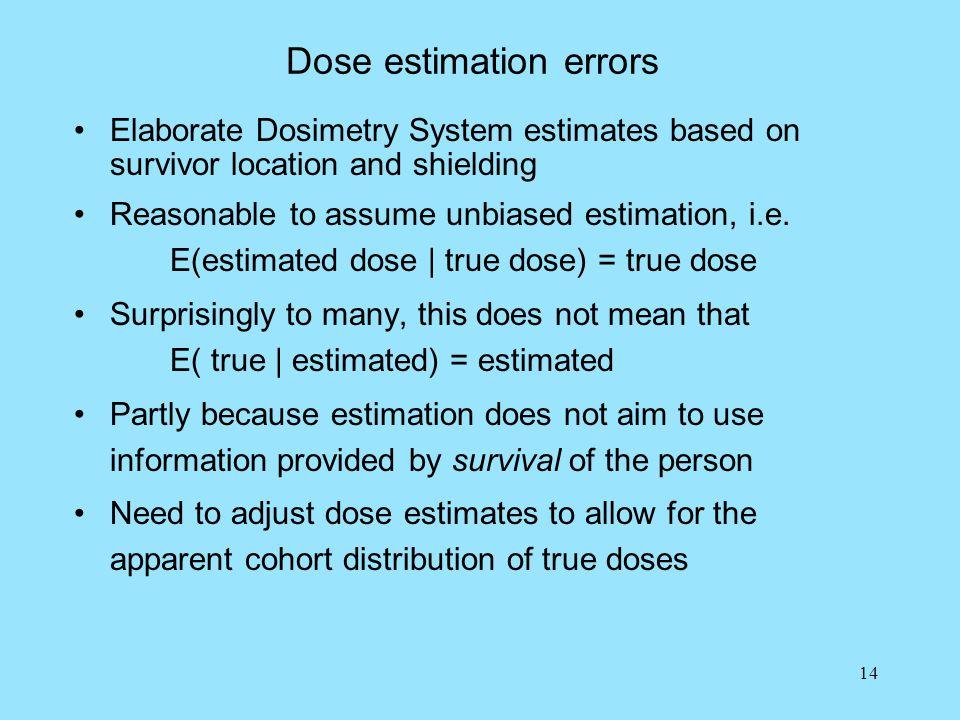 14 Dose estimation errors Elaborate Dosimetry System estimates based on survivor location and shielding Reasonable to assume unbiased estimation, i.e.