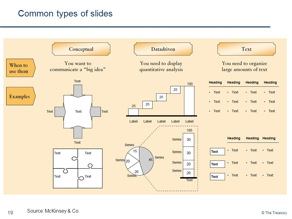 © The Treasury Common types of slides 19 Source: McKinsey & Co.