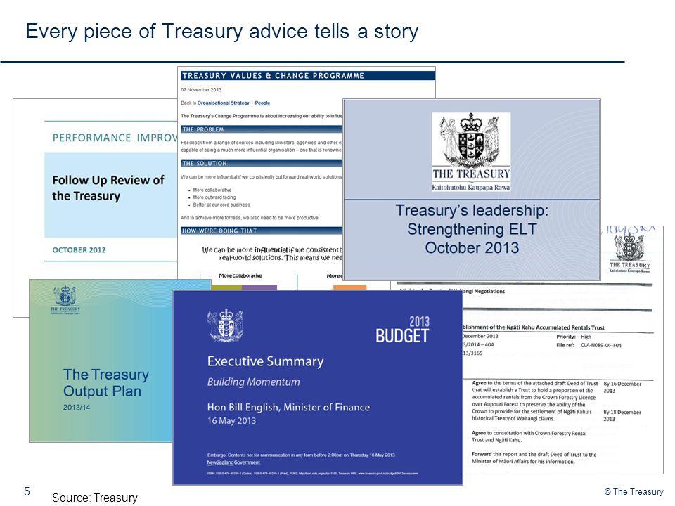 © The Treasury Every piece of Treasury advice tells a story 5 Source: Treasury
