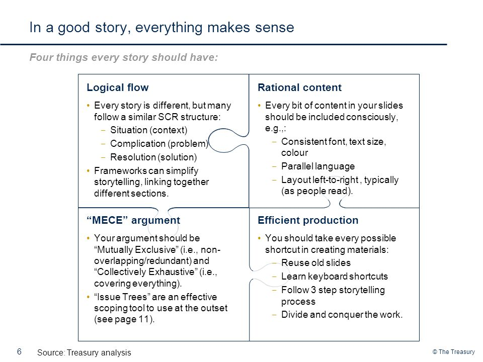 © The Treasury In a good story, everything makes sense 6 Source: Treasury analysis Logical flowRational content Every bit of content in your slides should be included consciously, e.g.,: ‒ Consistent font, text size, colour ‒ Parallel language ‒ Layout left-to-right, typically (as people read).