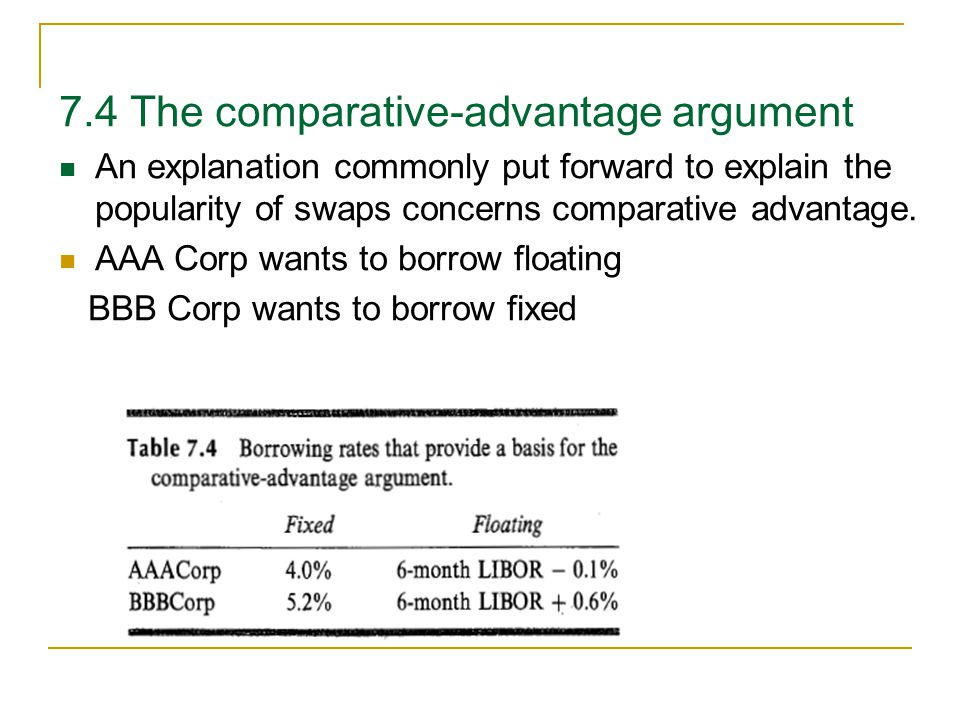 7.4 The comparative-advantage argument An explanation commonly put forward to explain the popularity of swaps concerns comparative advantage.