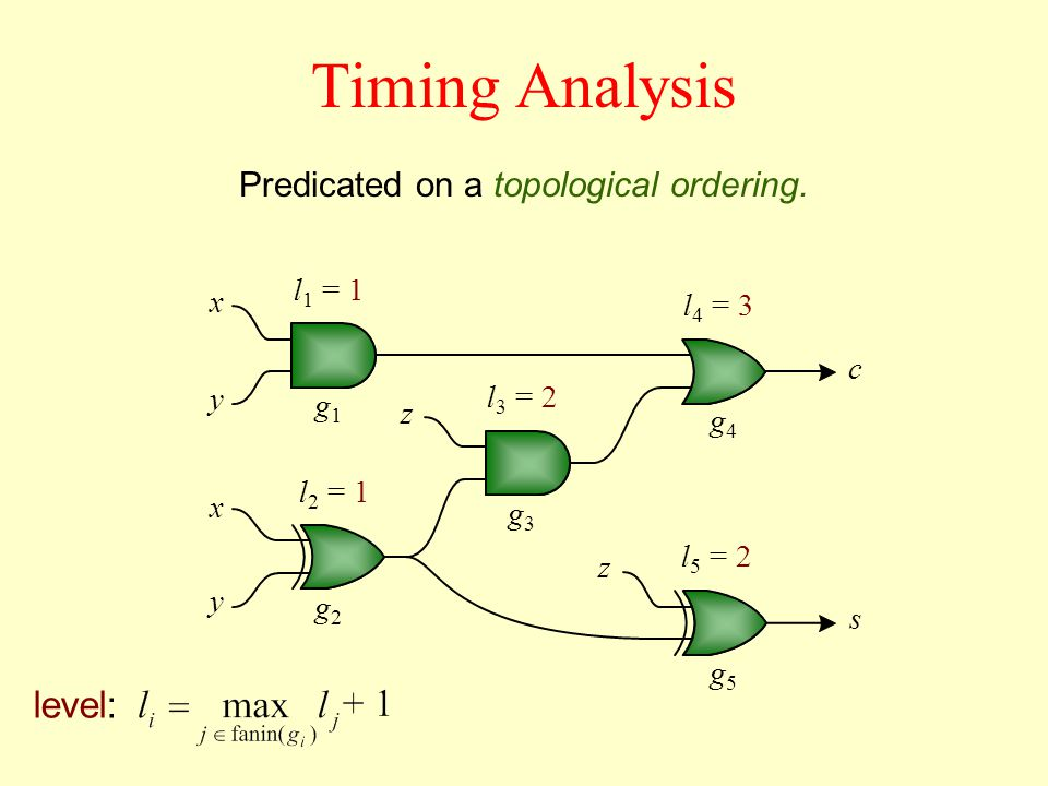 Timing Analysis Predicated on a topological ordering.