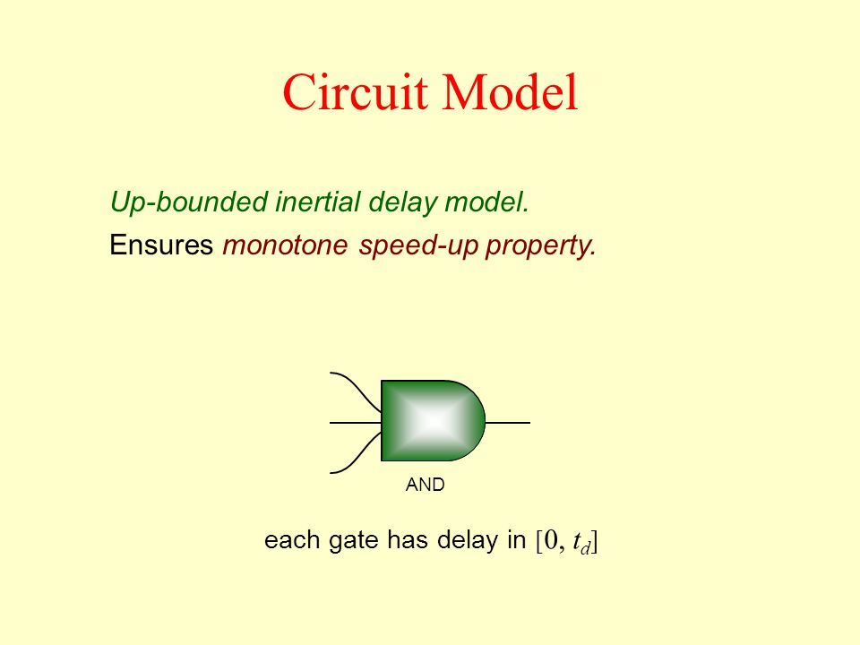 Circuit Model AND Up-bounded inertial delay model.