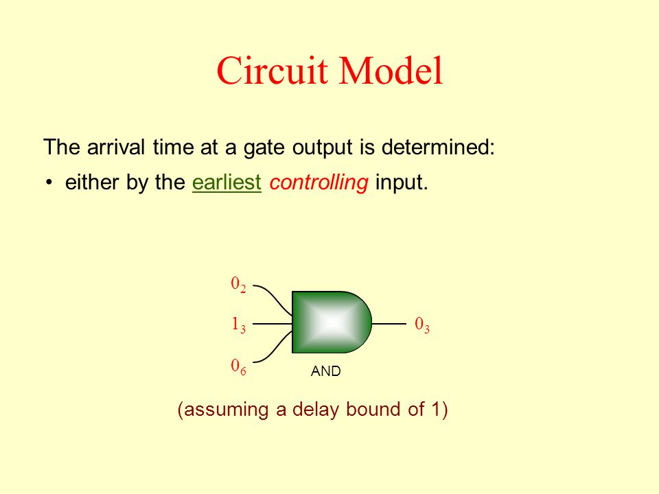 Circuit Model The arrival time at a gate output is determined: either by the earliest controlling input.