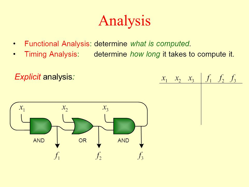 Analysis Explicit analysis: ORAND Functional Analysis: determine what is computed.