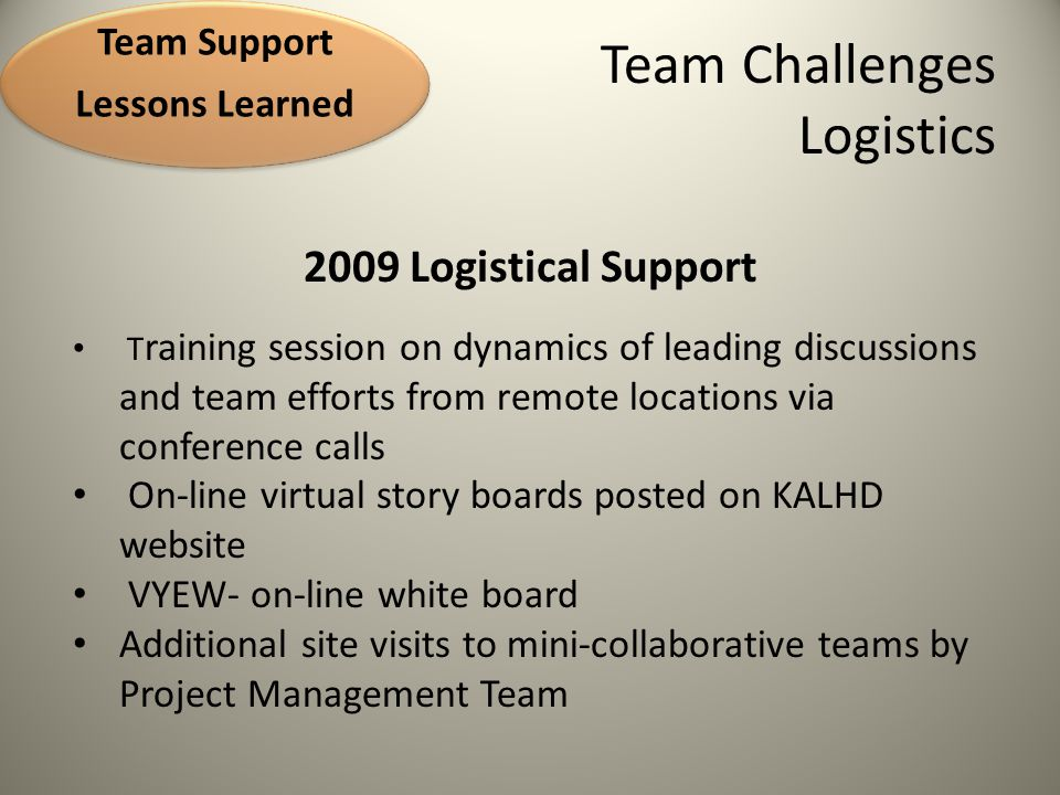 Team Challenges Logistics 2009 Logistical Support T raining session on dynamics of leading discussions and team efforts from remote locations via conf