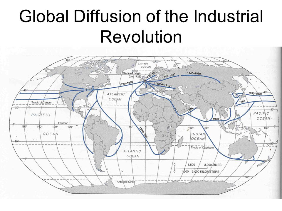 Global Diffusion of the Industrial Revolution