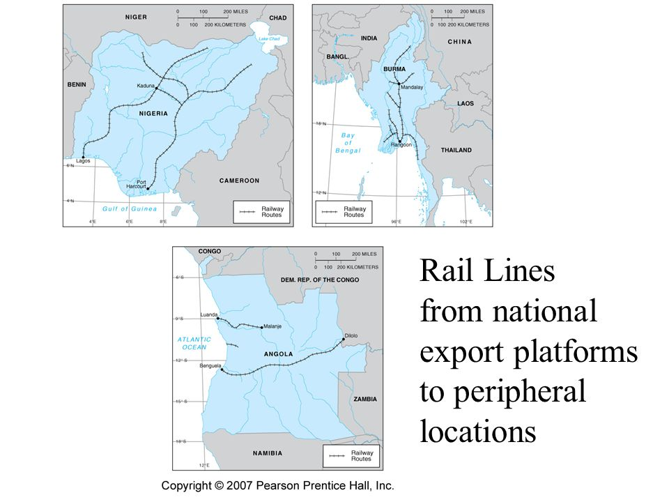 Rail Lines from national export platforms to peripheral locations