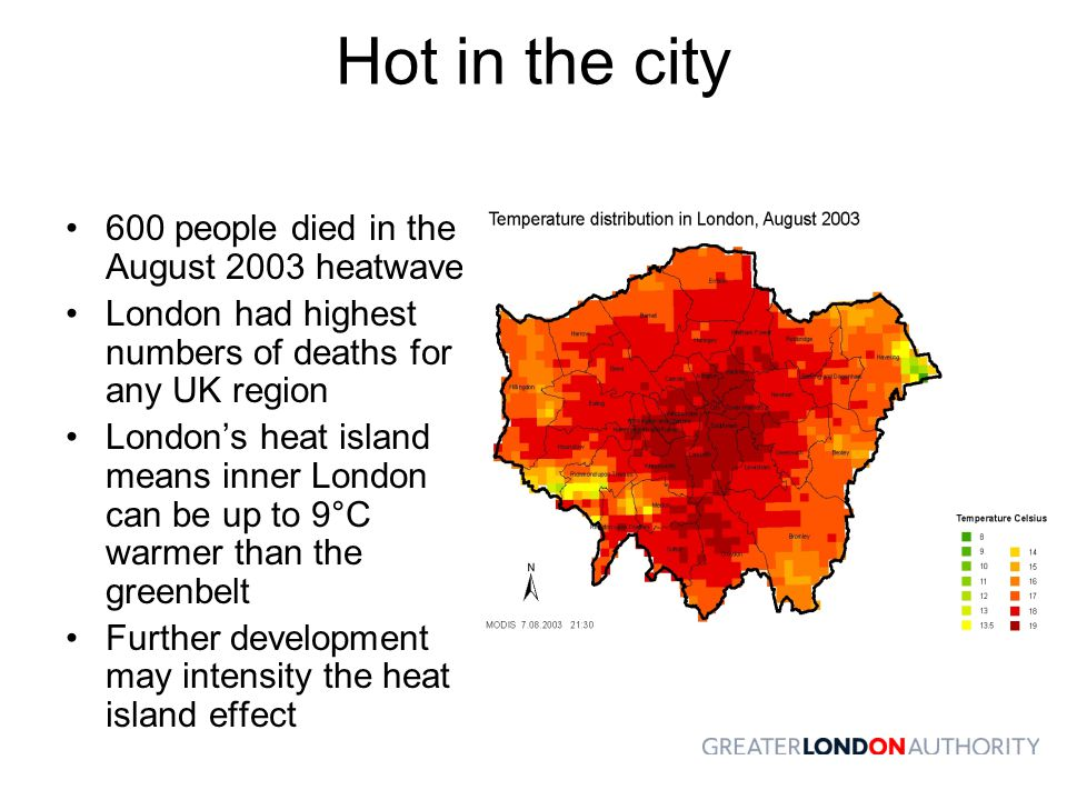 Hot in the city 600 people died in the August 2003 heatwave London had highest numbers of deaths for any UK region London's heat island means inner London can be up to 9°C warmer than the greenbelt Further development may intensity the heat island effect