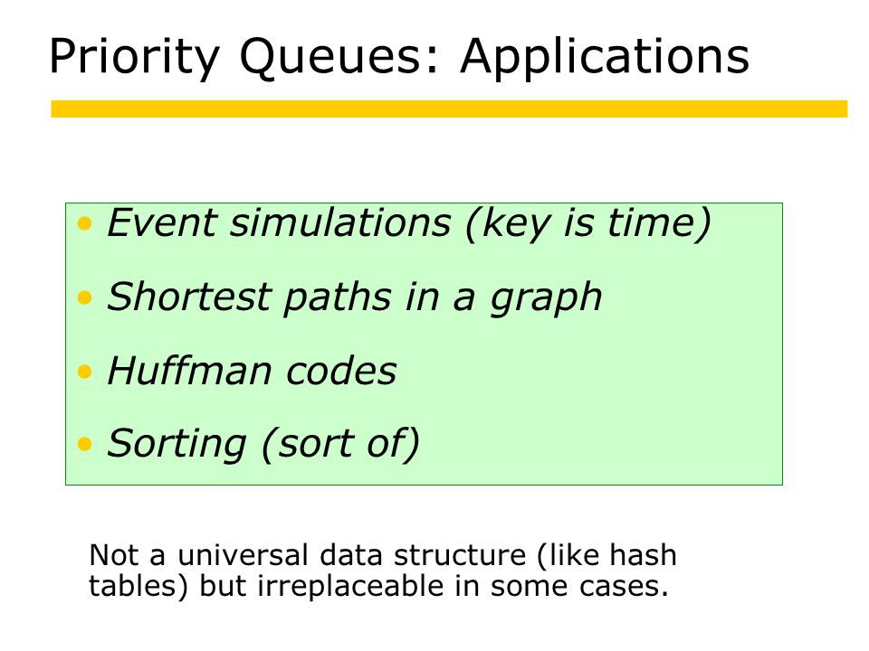 Priority Queues: Applications Event simulations (key is time) Shortest paths in a graph Huffman codes Sorting (sort of) Not a universal data structure (like hash tables) but irreplaceable in some cases.