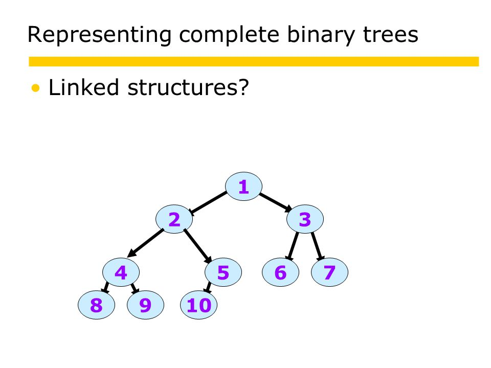 Representing complete binary trees Linked structures? 2 1 98 4 10 576 3