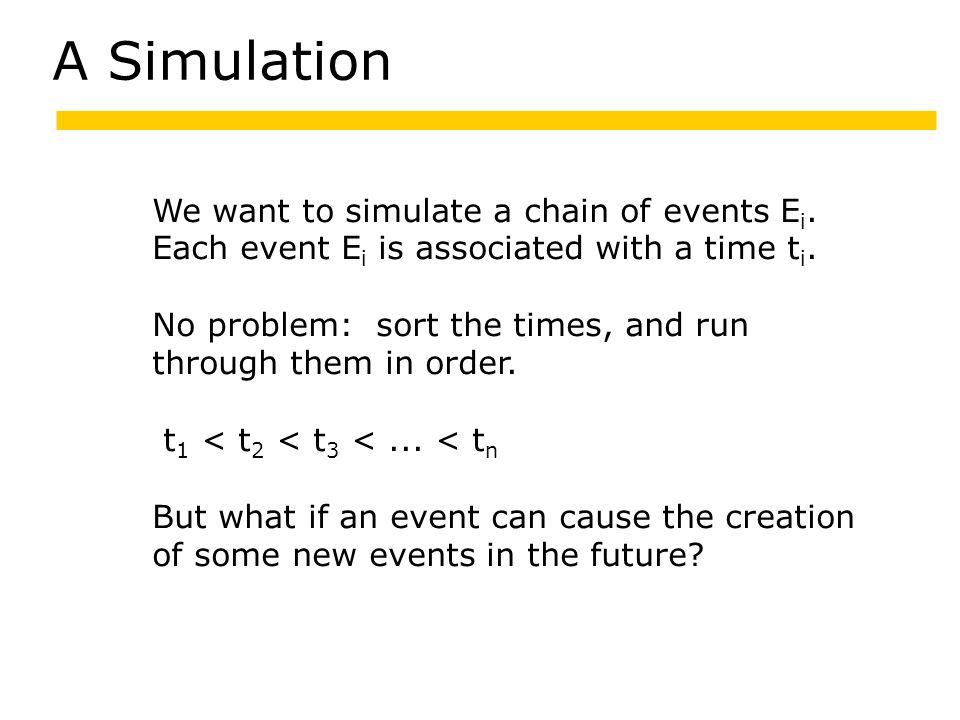 (Invariants) Plus ça change, plus c'est la même chose. The role of an induction hypothesis