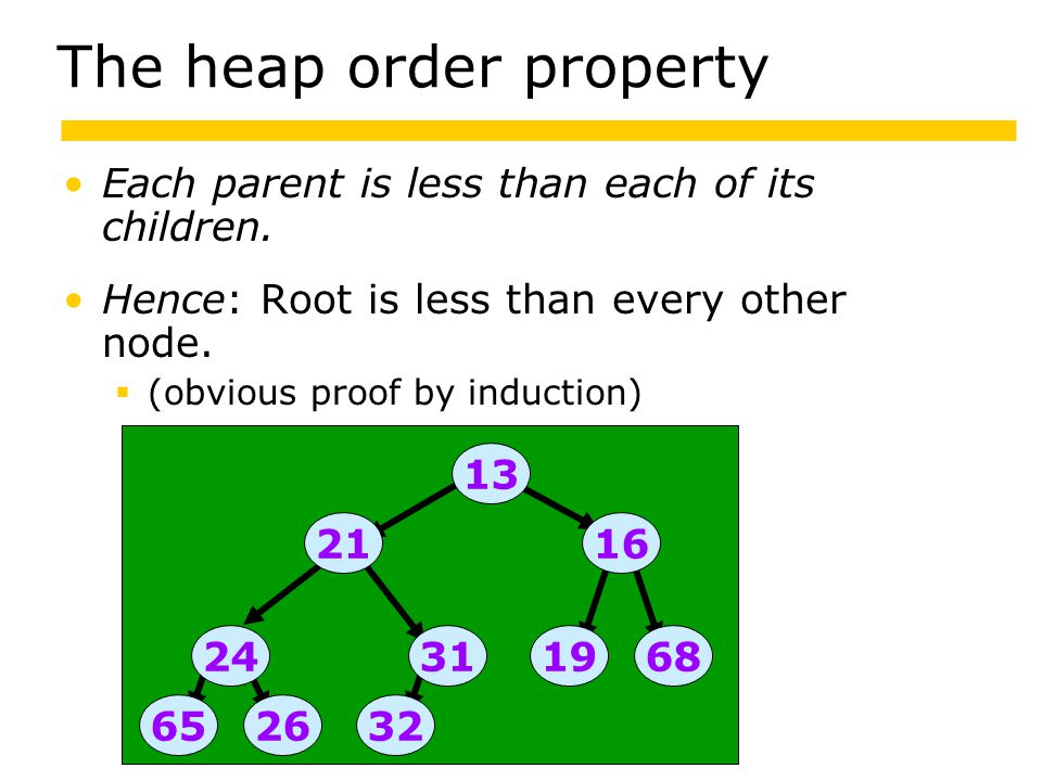 The heap order property Each parent is less than each of its children.