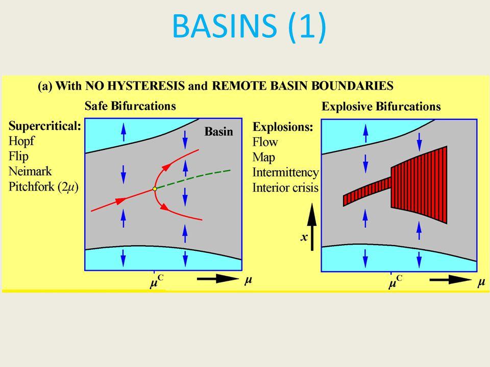 BASINS (1)