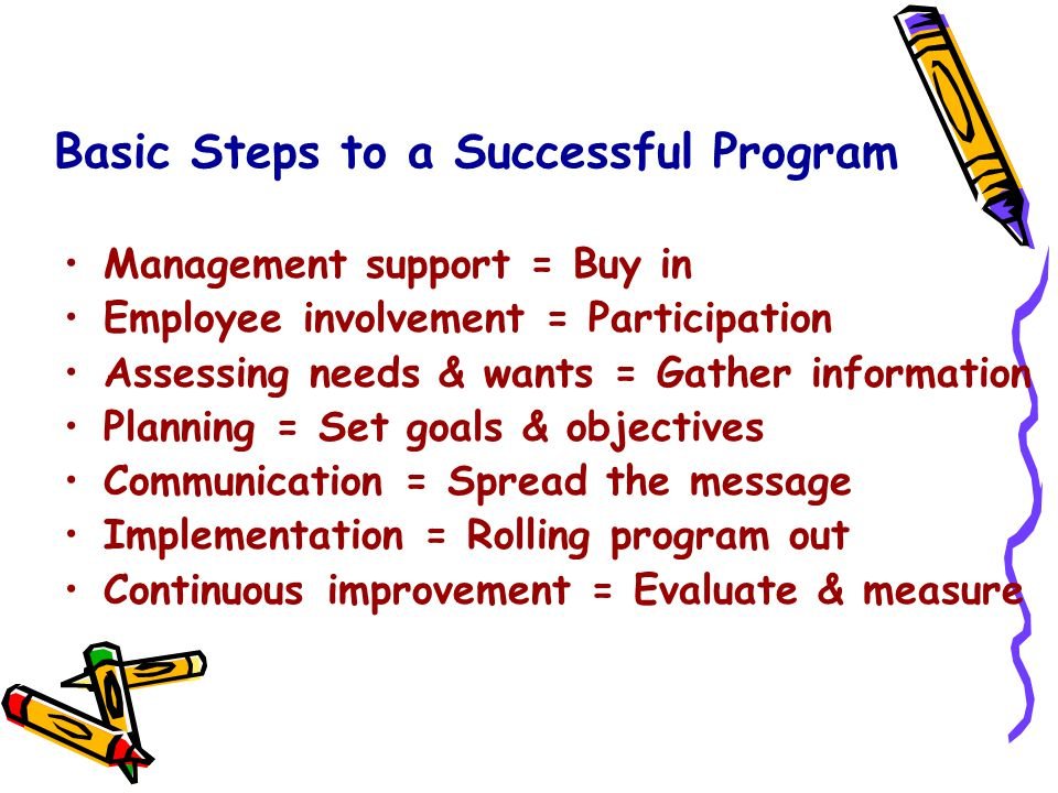 Basic Steps to a Successful Program Management support = Buy in Employee involvement = Participation Assessing needs & wants = Gather information Planning = Set goals & objectives Communication = Spread the message Implementation = Rolling program out Continuous improvement = Evaluate & measure