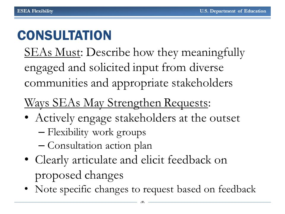 ESEA Flexibility U.S.