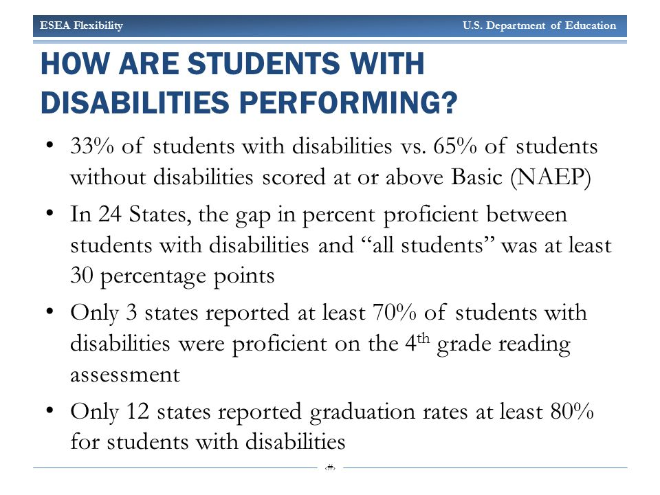 ESEA Flexibility U.S. Department of Education 19 ADDRESSING THE NEEDS OF ENGLISH LEARNERS