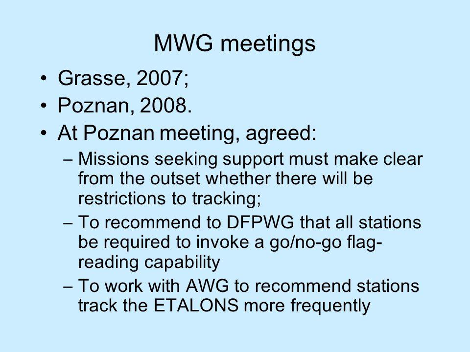 MWG meetings Grasse, 2007; Poznan, 2008.