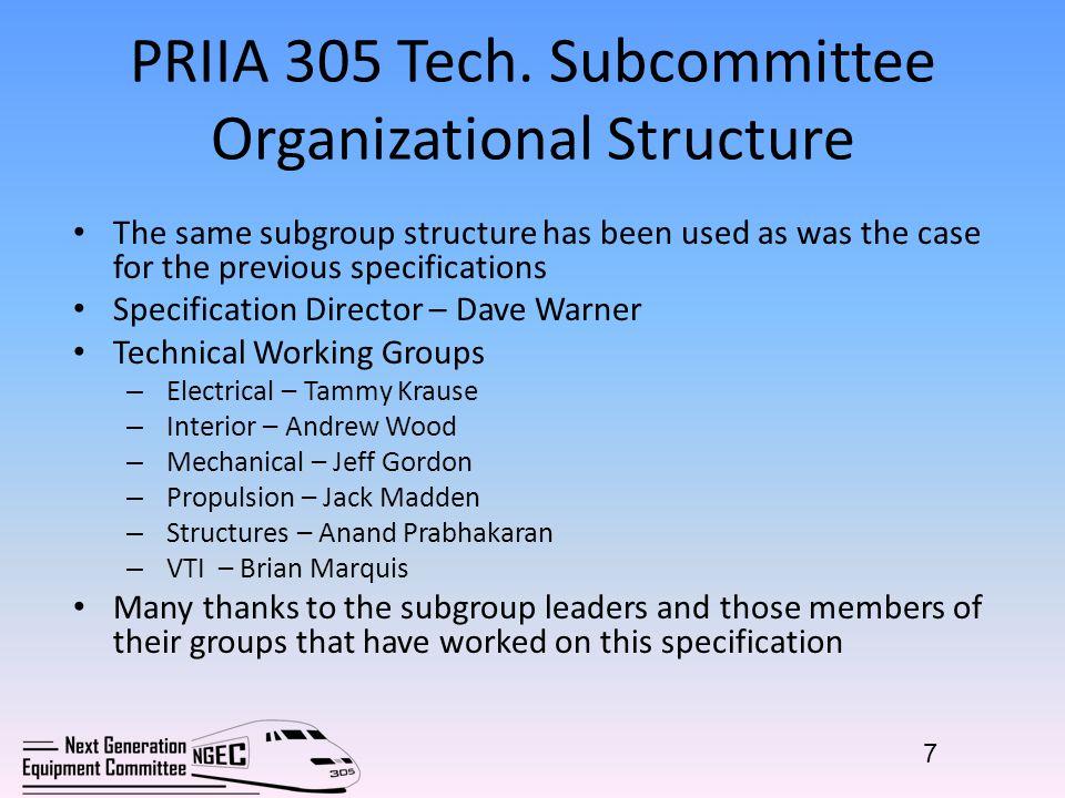 PRIIA 305 Tech.