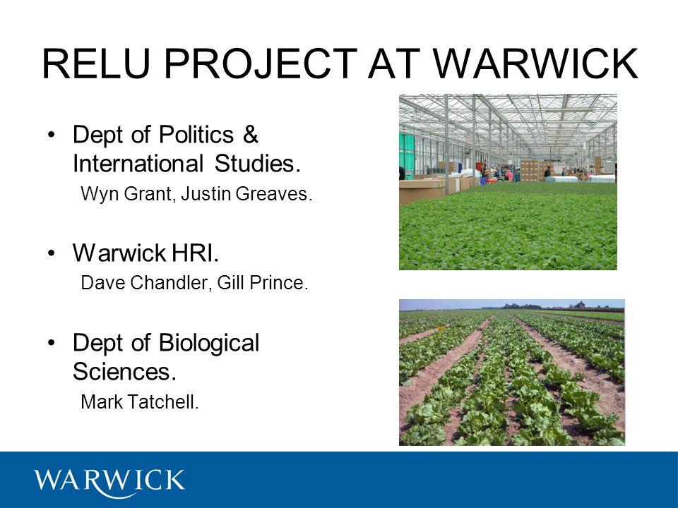 RELU PROJECT AT WARWICK Dept of Politics & International Studies. Wyn Grant, Justin Greaves. Warwick HRI. Dave Chandler, Gill Prince. Dept of Biologic