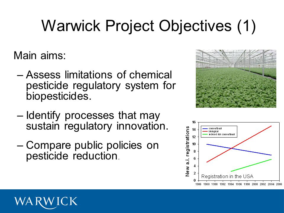 Warwick Project Objectives (1) Main aims: –Assess limitations of chemical pesticide regulatory system for biopesticides. –Identify processes that may