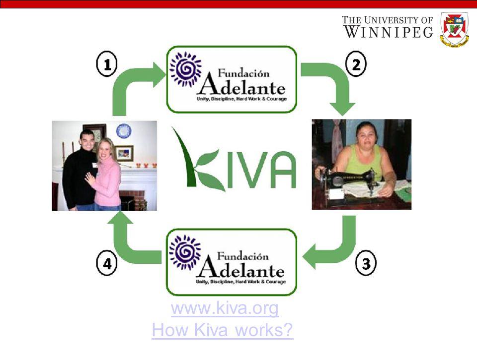 www.kiva.org How Kiva works?www.kiva.org How Kiva works?