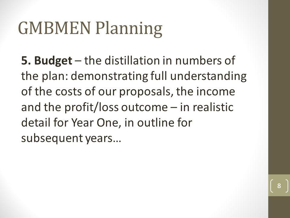 GMBMEN Planning 5.