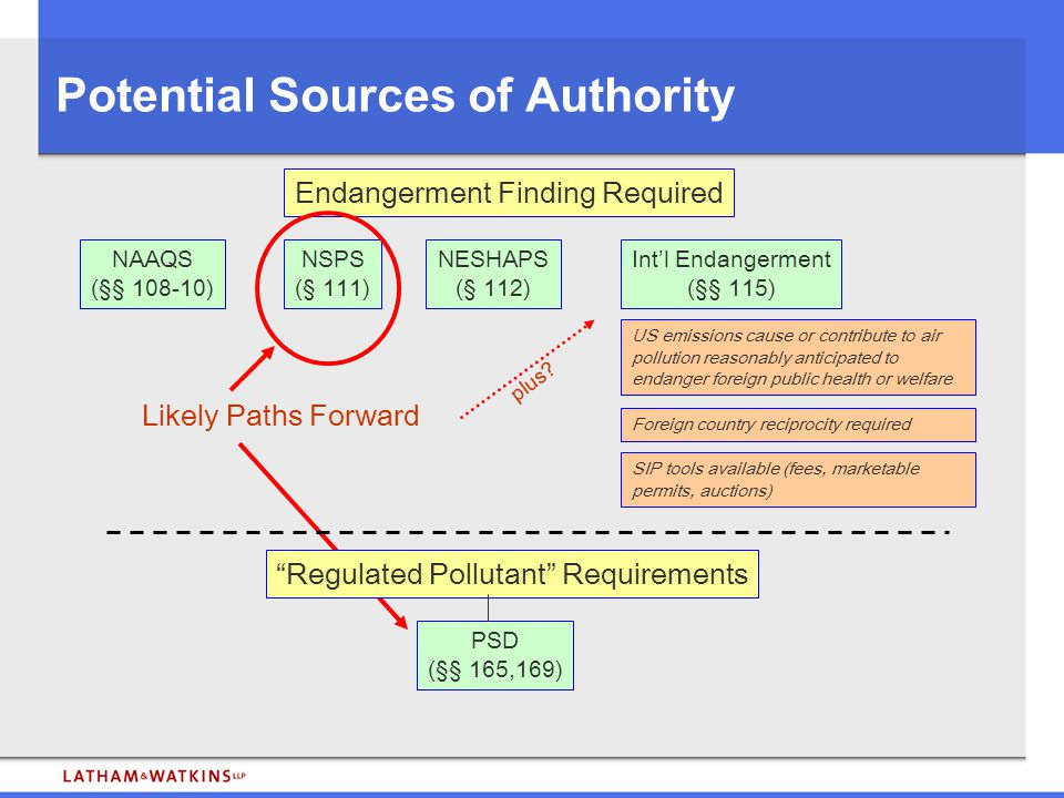 Potential Sources of Authority Endangerment Finding Required NAAQS (§§ 108-10) NSPS (§ 111) NESHAPS (§ 112) Int'l Endangerment (§§ 115) Regulated Pollutant Requirements PSD (§§ 165,169) US emissions cause or contribute to air pollution reasonably anticipated to endanger foreign public health or welfare Foreign country reciprocity required SIP tools available (fees, marketable permits, auctions) Likely Paths Forward plus