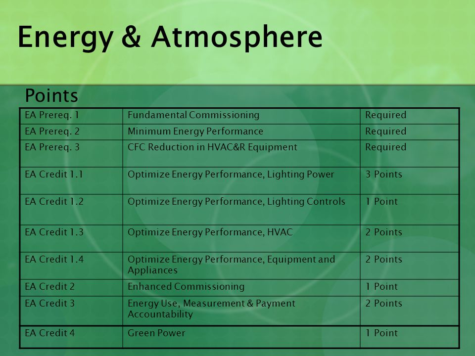 Energy & Atmosphere Points EA Prereq. 1Fundamental CommissioningRequired EA Prereq. 2Minimum Energy PerformanceRequired EA Prereq. 3CFC Reduction in H