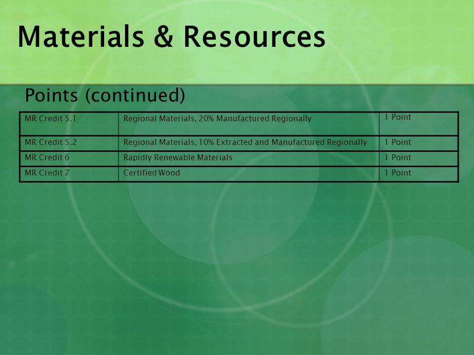 Materials & Resources Points (continued) MR Credit 5.1Regional Materials, 20% Manufactured Regionally 1 Point MR Credit 5.2Regional Materials, 10% Ext