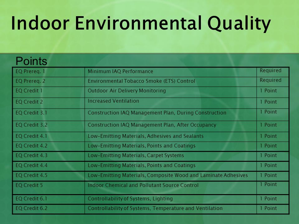 Indoor Environmental Quality Points EQ Prereq. 1Minimum IAQ Performance Required EQ Prereq. 2Environmental Tobacco Smoke (ETS) Control Required EQ Cre